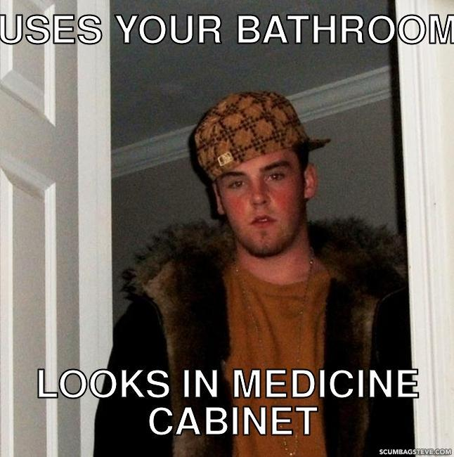Uses your bathroom looks in medicine cabinet d94e58