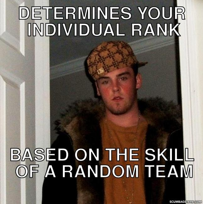 Determines your individual rank based on the skill of a random team f4df7b