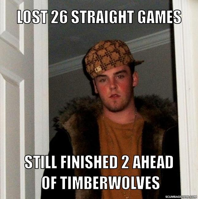 Lost 26 straight games still finished 2 ahead of timberwolves 9b158e