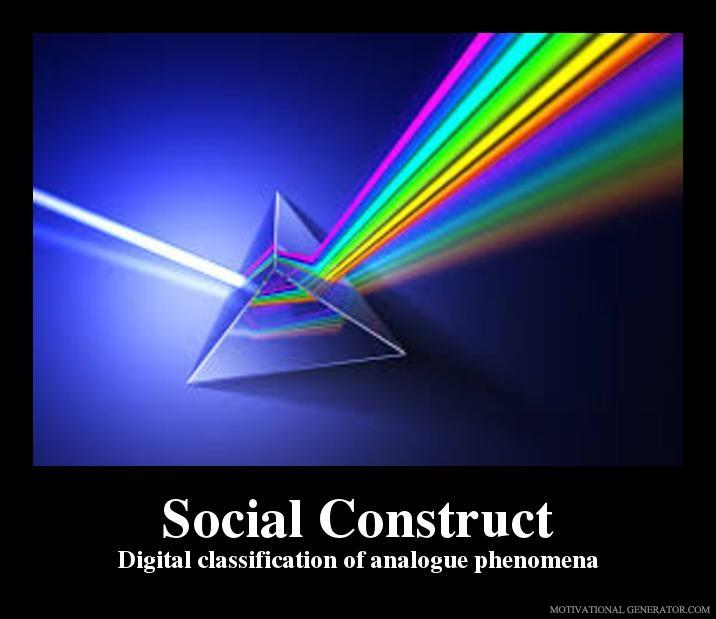 social construct A social construction, or social construct or a social concept is an invention or artifact of a particular culture or society which exists solely because people agree to behave as if it exists, or agree to follow certain conventional rules.